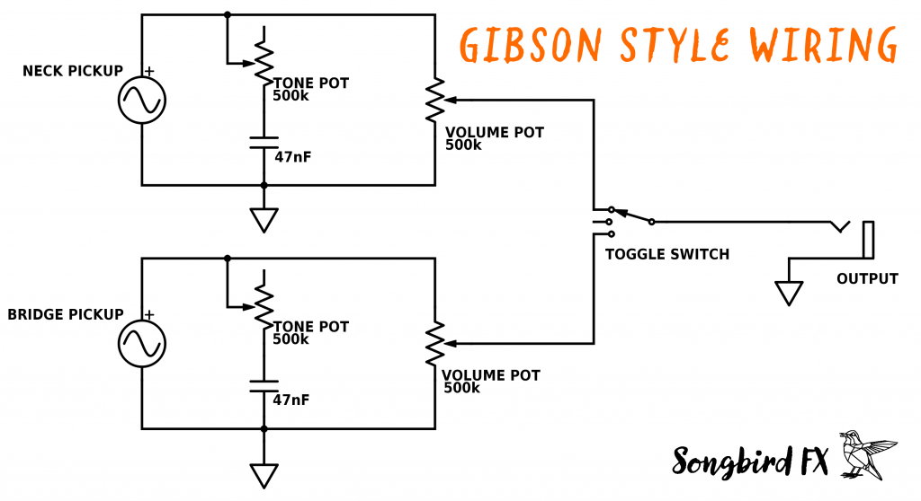 gibson style wiring scheme tone volume potentiometer pot capacitor cap toggle switch humbucker humbucking pickup les paul sg explorer es