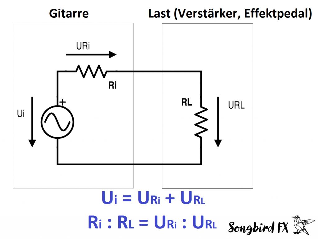Ausgangsimpedanz E Gitarre Innenwiderstand Spannungsteiler Effektpedal