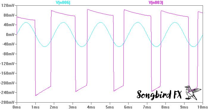 Fuzz Face Simulation mit Buffer LTspice Ausgangsspannung Gitarre Booster Vorverstärker